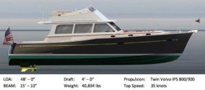 Inland Sound Yachts 48